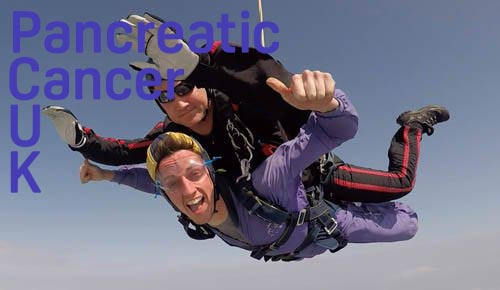 iDEuk Charity Skydive